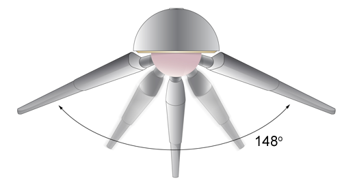 Stability with large diameter heads