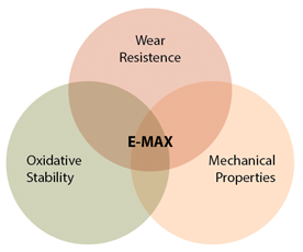 E-MAX Design Rationale